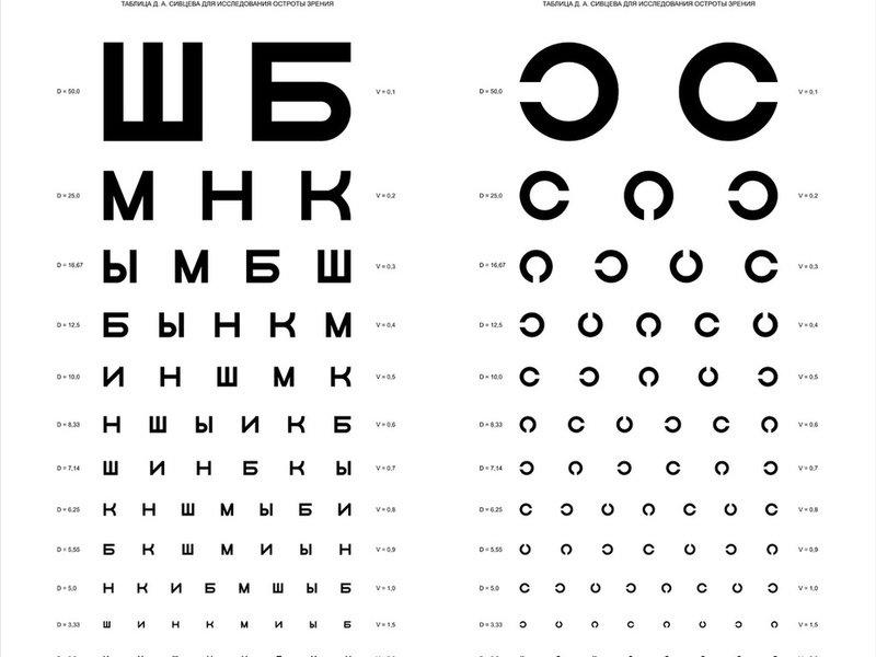 мини тесты для девушек: